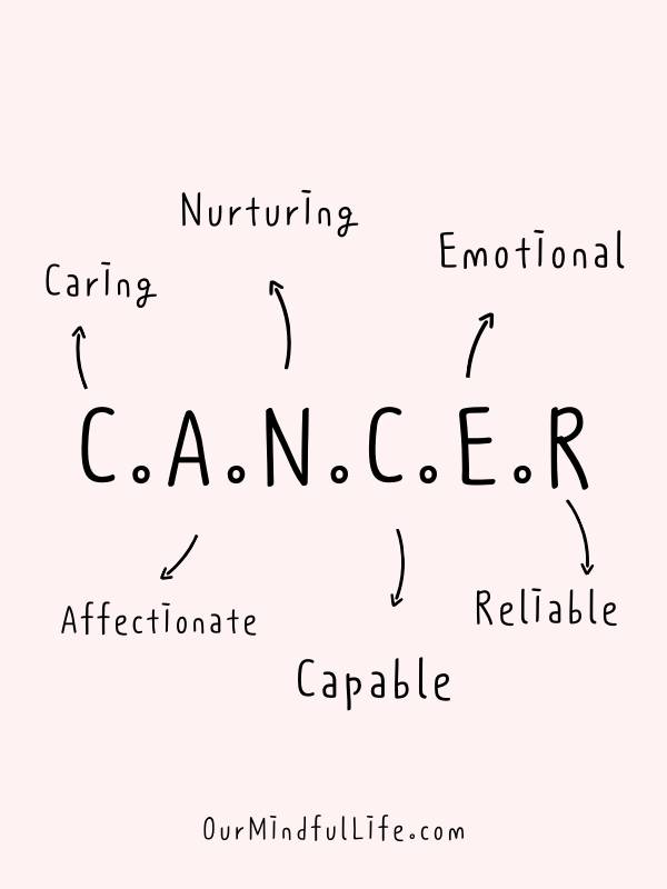 C.a.n.c.e.r: Caring. Affectionate. Nurturing. Capable. Emotional. Reliable  - Funny and savage Cancerian quotes - ourmindfullife.com
